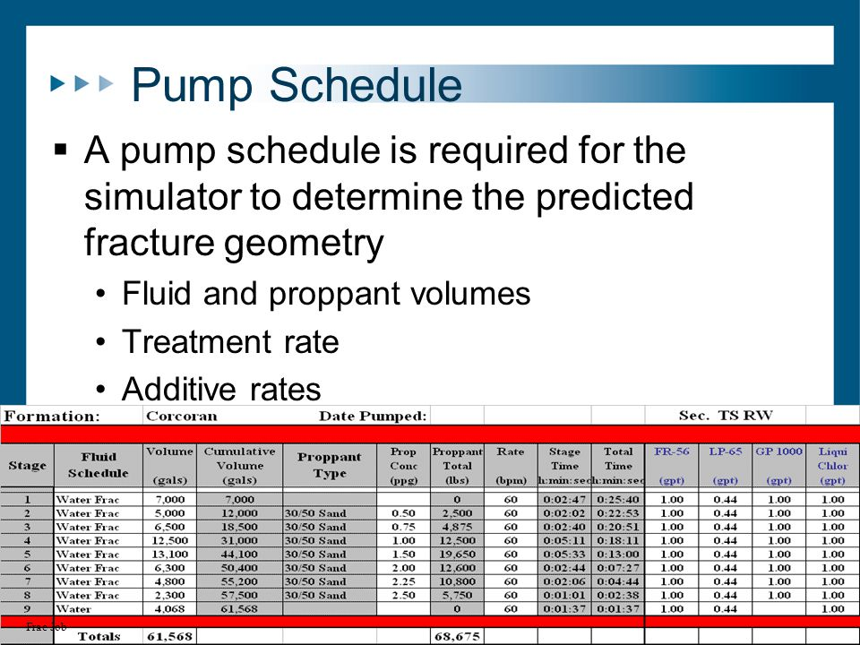 Pump Schedule  A pump schedule is required for the simulator to determine the predicted fracture geometry Fluid and proppant volumes Treatment rate Additive rates Frac Job