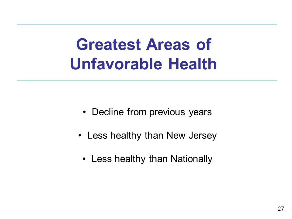 27 Greatest Areas of Unfavorable Health Decline from previous years Less healthy than New Jersey Less healthy than Nationally