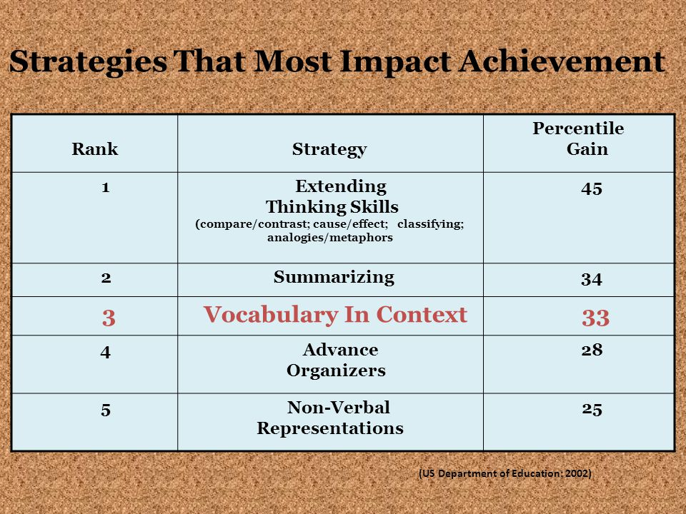 How do students acquire new vocabulary.
