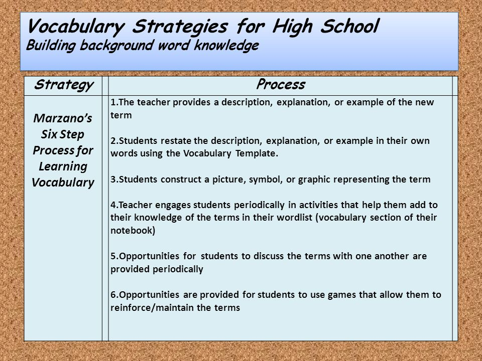* Steps 4, 5 & 6 are crucial to the maintenance and generalization of the vocabulary words.