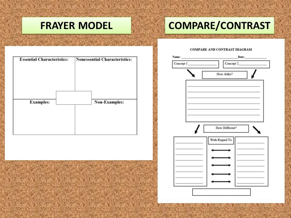 FRAYER MODEL COMPARE/CONTRAST