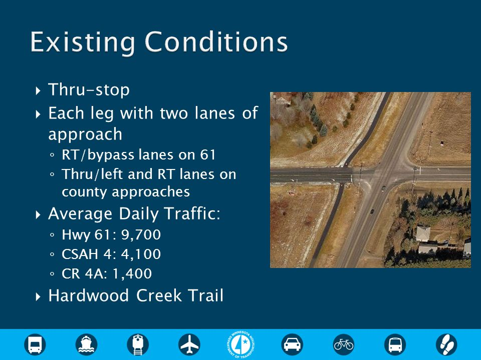  Thru-stop  Each leg with two lanes of approach ◦ RT/bypass lanes on 61 ◦ Thru/left and RT lanes on county approaches  Average Daily Traffic: ◦ Hwy 61: 9,700 ◦ CSAH 4: 4,100 ◦ CR 4A: 1,400  Hardwood Creek Trail