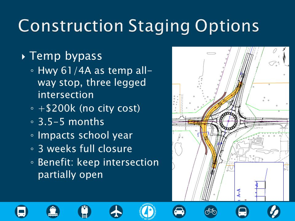  Temp bypass ◦ Hwy 61/4A as temp all- way stop, three legged intersection ◦ +$200k (no city cost) ◦ 3.5-5 months ◦ Impacts school year ◦ 3 weeks full closure ◦ Benefit: keep intersection partially open