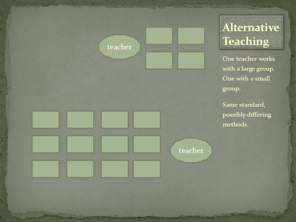 One teacher works with a large group. One with a small group. Same standard, possibly differing methods. teacher