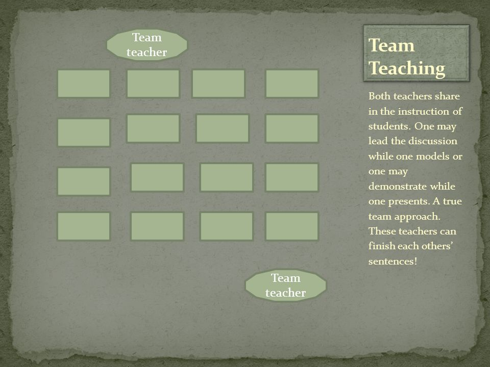 Both teachers share in the instruction of students. One may lead the discussion while one models or one may demonstrate while one presents. A true tea