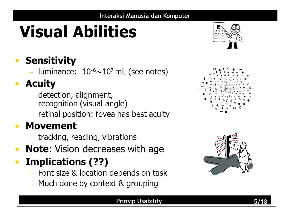 Usability Principles 6/18 Interaksi Manusia dan Komputer Prinsip Usability 6/18 COLOR Sensory response to electromagnetic radiation in the spectrum between wavelengths 0.4 - 0.7 micrometers 0.5 visible 10 -1 10 -6 10 5 10 8 gammaultravioletmicrowavetv Color & the retina 380 (blue) ~ 770nm (red) Problems with cones or ganglion cells causes problems with color perception (Not really color blindness ) 8% males, 0.5% females Implications: (??) - Avoid saturated colors - Color coding should be redundant when possible
