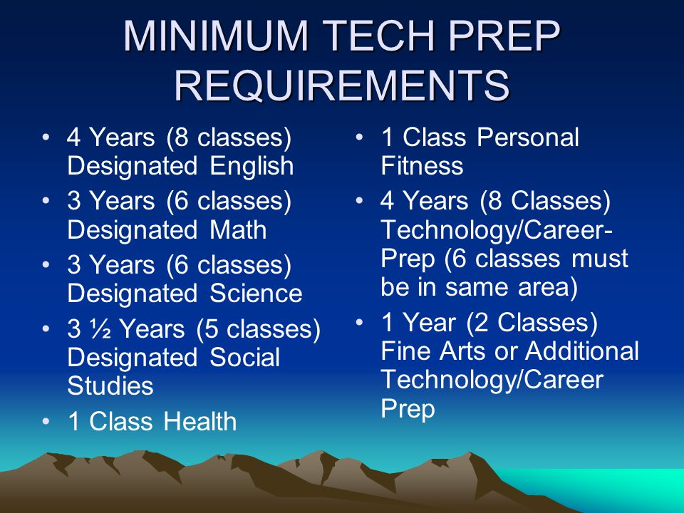 MINIMUM TECH PREP REQUIREMENTS 4 Years (8 classes) Designated English 3 Years (6 classes) Designated Math 3 Years (6 classes) Designated Science 3 ½ Y