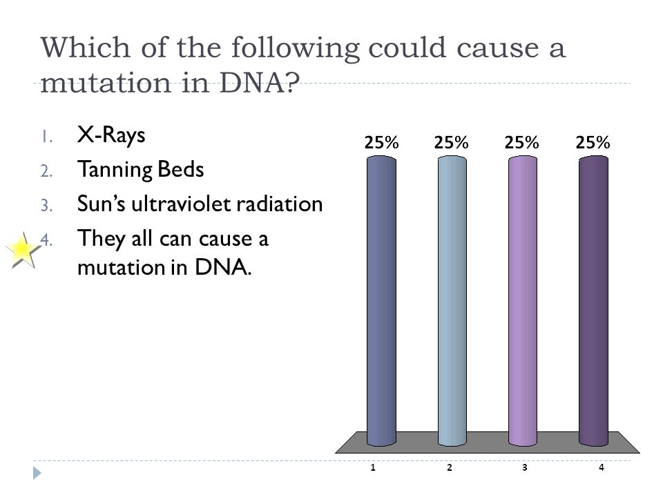 Which of the following could cause a mutation in DNA? 1. X-Rays 2. Tanning Beds 3. Sun's ultraviolet radiation 4. They all can cause a mutation in DNA