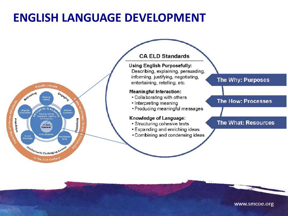 www.smcoe.org ENGLISH LANGUAGE DEVELOPMENT