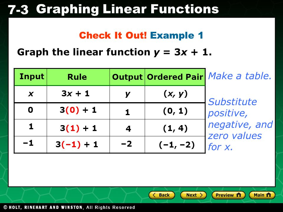 Holt CA Course 1 7-3 Graphing Linear Functions Graph the linear function y = 3x + 1.