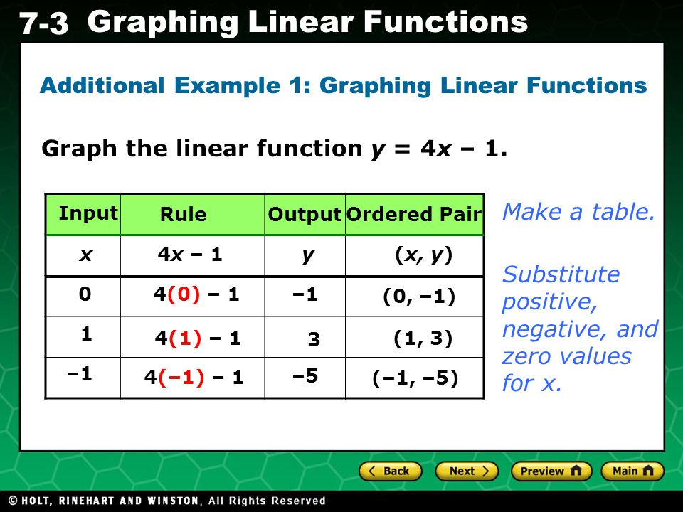 Holt CA Course 1 7-3 Graphing Linear Functions Graph the linear function y = 4x – 1.