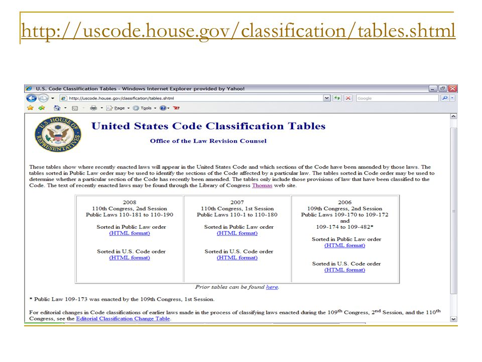 http://uscode.house.gov/classification/tables.shtml