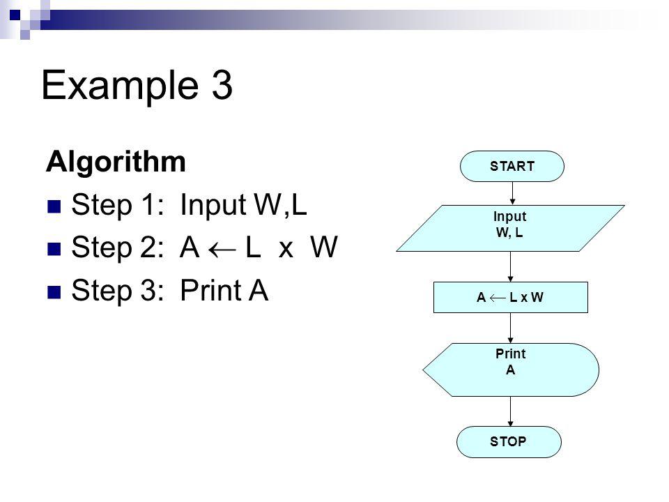 Example 3 Algorithm Step 1: Input W,L Step 2: A  L x W Step 3: Print A START Input W, L A  L x W Print A STOP