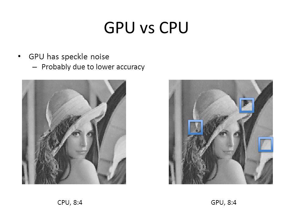 GPU vs CPU GPU has speckle noise – Probably due to lower accuracy CPU, 8:4GPU, 8:4