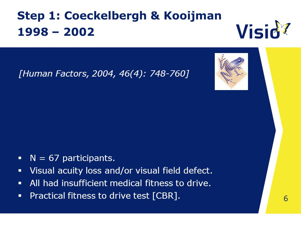 Shared Space 6 Step 1: Coeckelbergh & Kooijman 1998 – 2002  N = 67 participants.