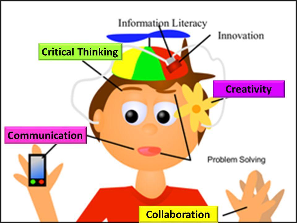 Communication Critical Thinking Creativity Collaboration