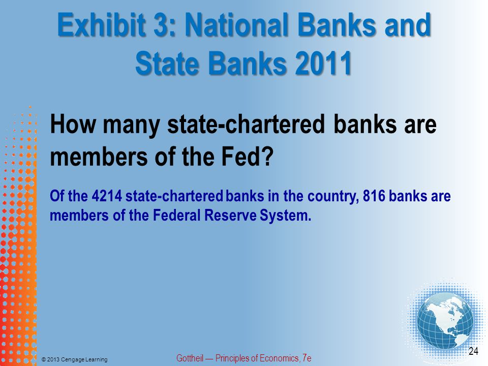 Exhibit 3: National Banks and State Banks 2011 © 2013 Cengage Learning Gottheil — Principles of Economics, 7e 24 How many state-chartered banks are me