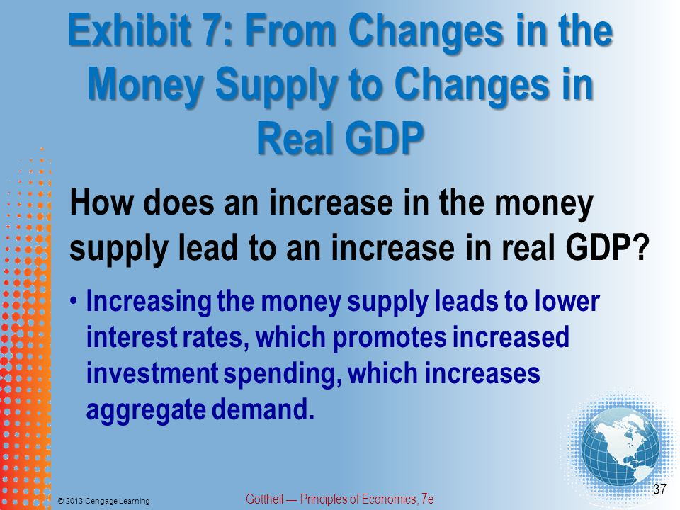 Exhibit 7: From Changes in the Money Supply to Changes in Real GDP © 2013 Cengage Learning Gottheil — Principles of Economics, 7e 37 How does an incre