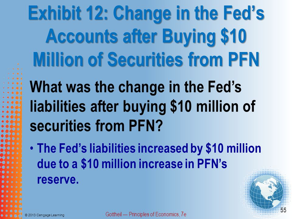 Exhibit 12: Change in the Fed's Accounts after Buying $10 Million of Securities from PFN © 2013 Cengage Learning Gottheil — Principles of Economics, 7
