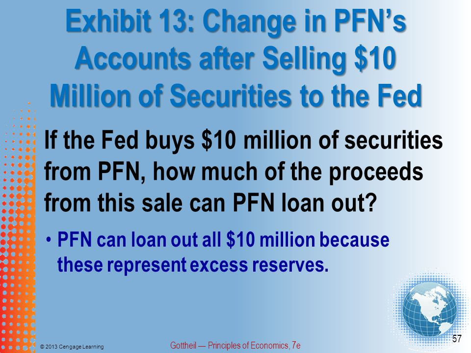 Exhibit 13: Change in PFN's Accounts after Selling $10 Million of Securities to the Fed © 2013 Cengage Learning Gottheil — Principles of Economics, 7e