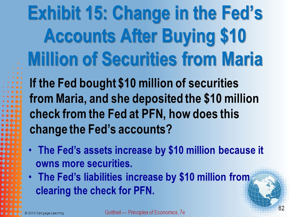Exhibit 15: Change in the Fed's Accounts After Buying $10 Million of Securities from Maria © 2013 Cengage Learning Gottheil — Principles of Economics,