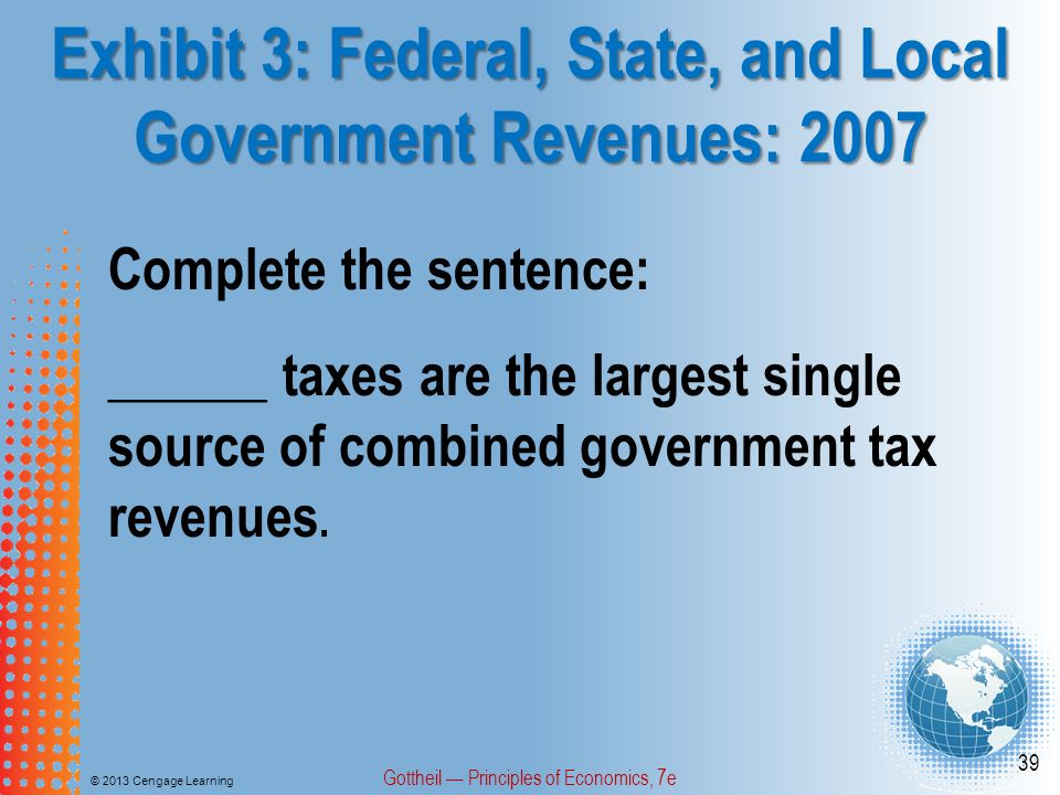 Exhibit 3: Federal, State, and Local Government Revenues: 2007 © 2013 Cengage Learning Gottheil — Principles of Economics, 7e 39 Complete the sentence: ______ taxes are the largest single source of combined government tax revenues.