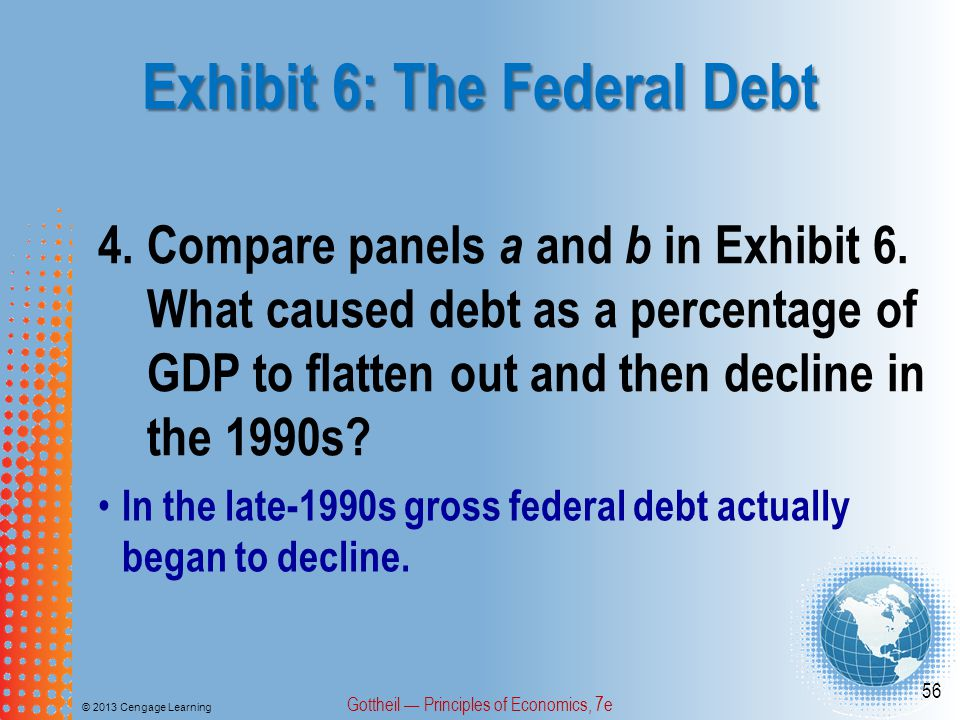 Exhibit 6: The Federal Debt © 2013 Cengage Learning Gottheil — Principles of Economics, 7e 56 4.Compare panels a and b in Exhibit 6.