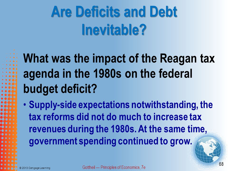 Are Deficits and Debt Inevitable.