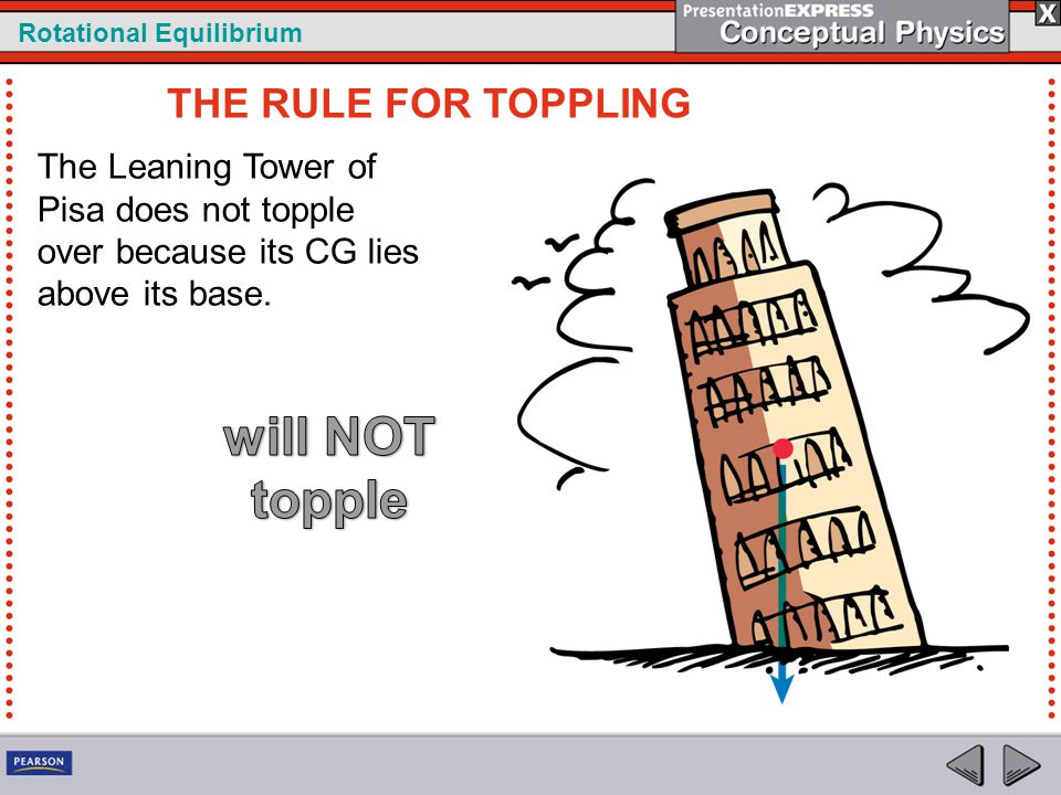Rotational Equilibrium The Leaning Tower of Pisa does not topple over because its CG lies above its base. THE RULE FOR TOPPLING