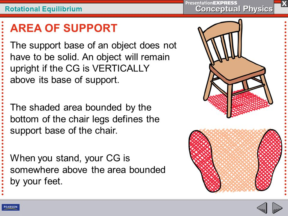 Rotational Equilibrium The support base of an object does not have to be solid. An object will remain upright if the CG is VERTICALLY above its base o