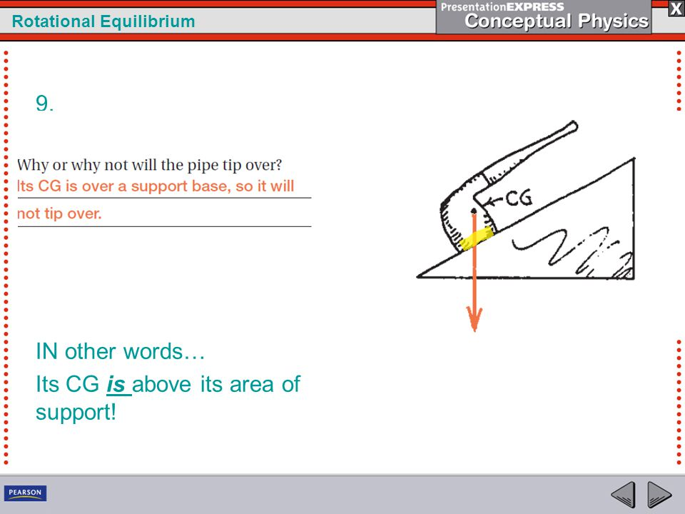 Rotational Equilibrium 9. IN other words… Its CG is above its area of support!