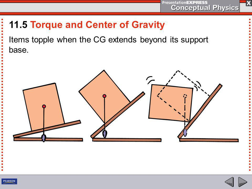 Items topple when the CG extends beyond its support base. 11.5 Torque and Center of Gravity