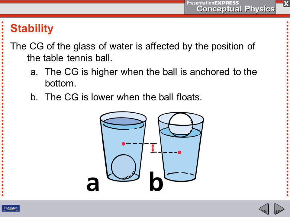 Stability The CG of the glass of water is affected by the position of the table tennis ball. a.The CG is higher when the ball is anchored to the botto