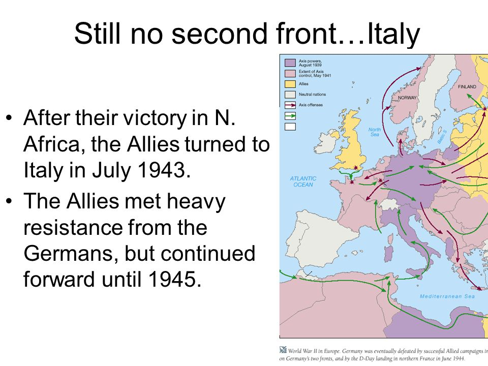 Still no second front…Italy After their victory in N.