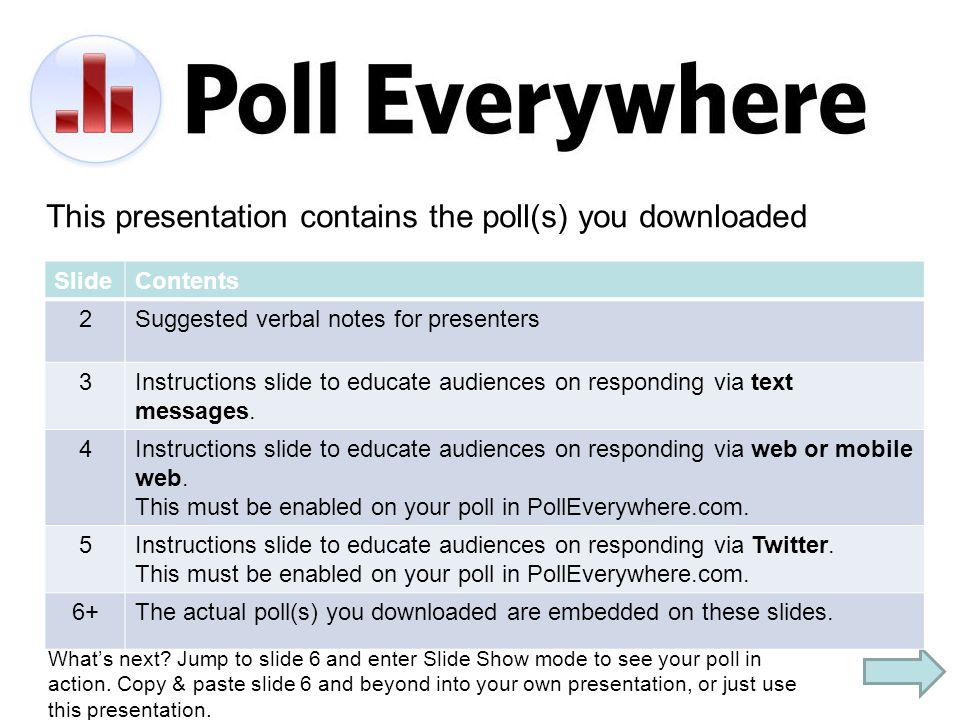 This presentation contains the poll(s) you downloaded SlideContents 2Suggested verbal notes for presenters 3Instructions slide to educate audiences on responding via text messages.