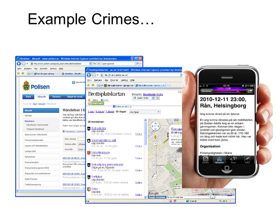 Example Crimes…