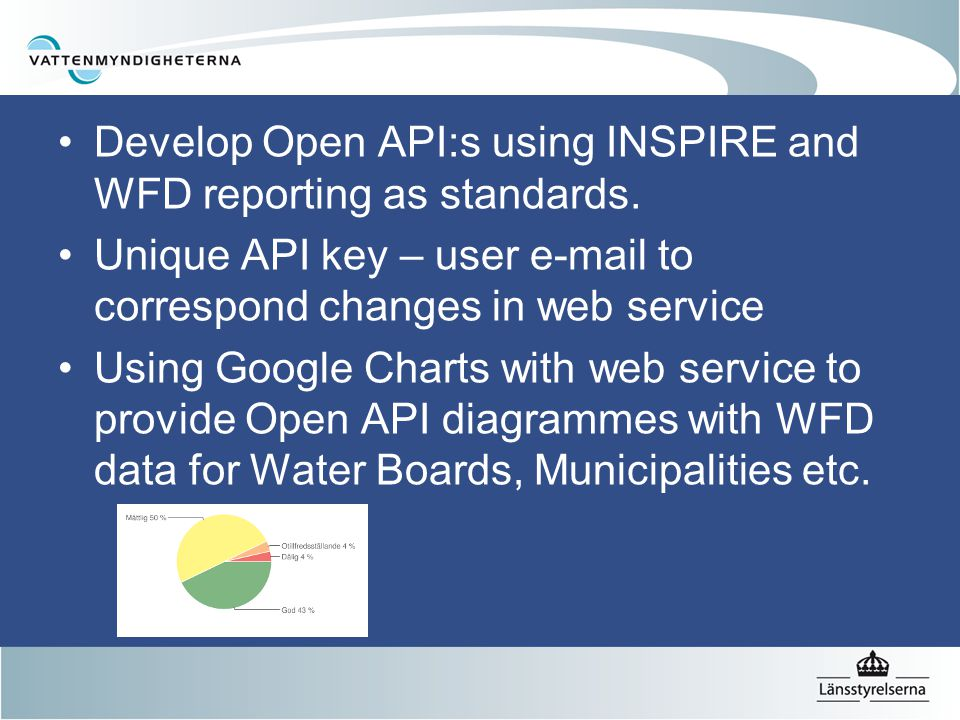 Develop Open API:s using INSPIRE and WFD reporting as standards.