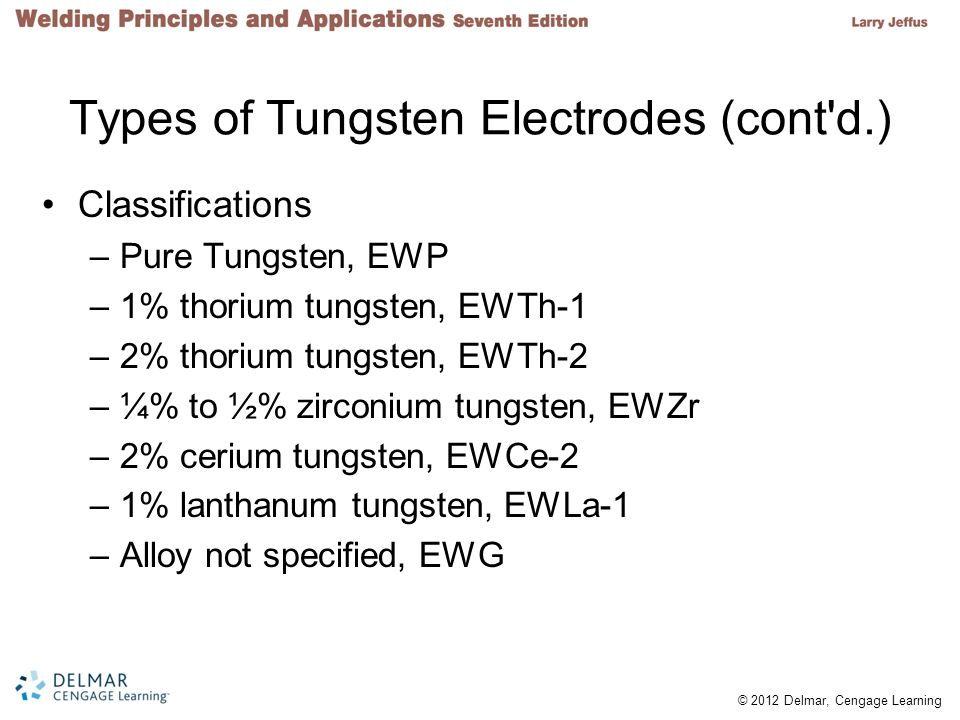 © 2012 Delmar, Cengage Learning Table 15-1 Tungsten Electrode Types and Identification.