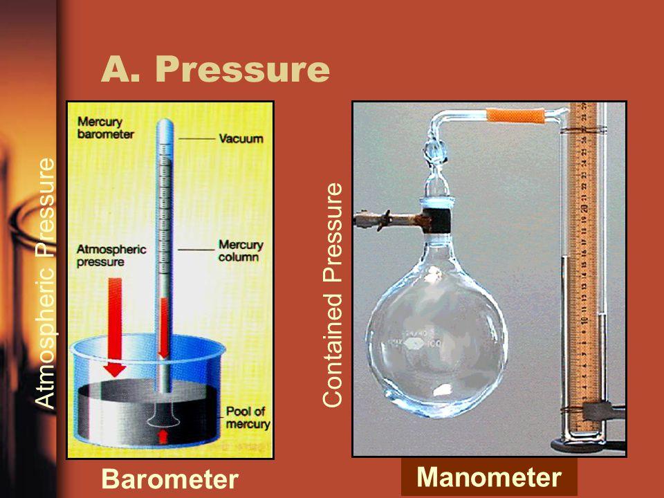 A. Pressure Barometer Atmospheric Pressure Manometer Contained Pressure