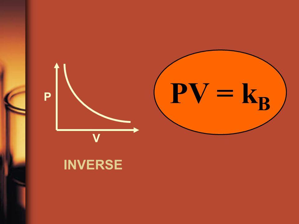 P V PV = k B INVERSE