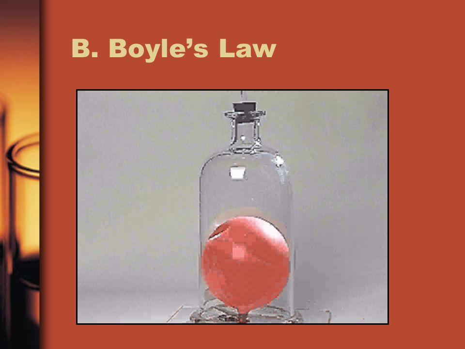 B. Boyle's Law