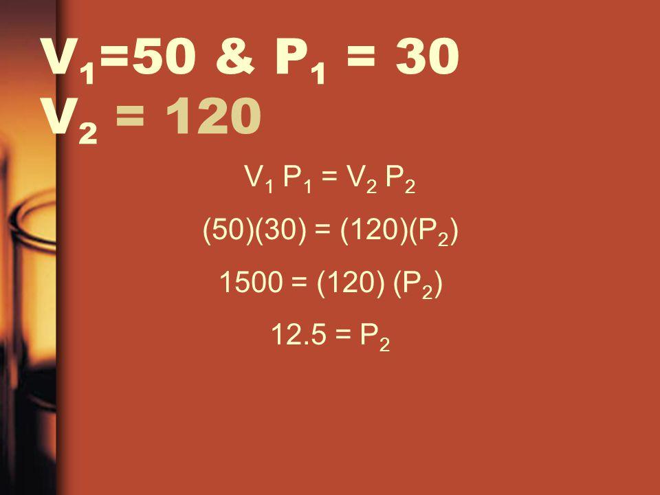 V 1 =50 & P 1 = 30 V 2 = 120 V 1 P 1 = V 2 P 2 (50)(30) = (120)(P 2 ) 1500 = (120) (P 2 ) 12.5 = P 2