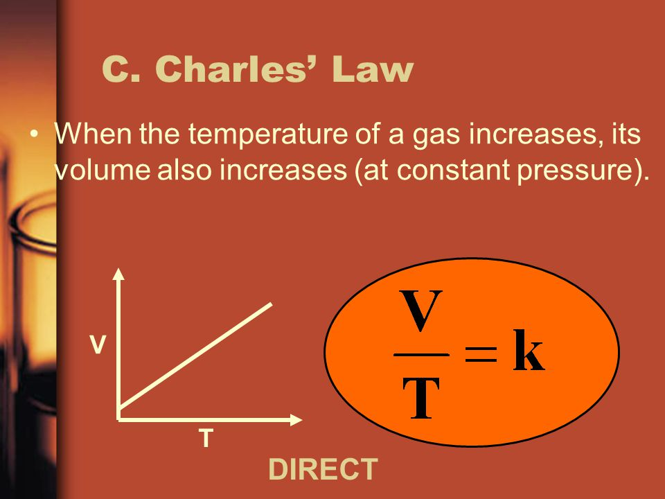 V T C. Charles' Law When the temperature of a gas increases, its volume also increases (at constant pressure). DIRECT