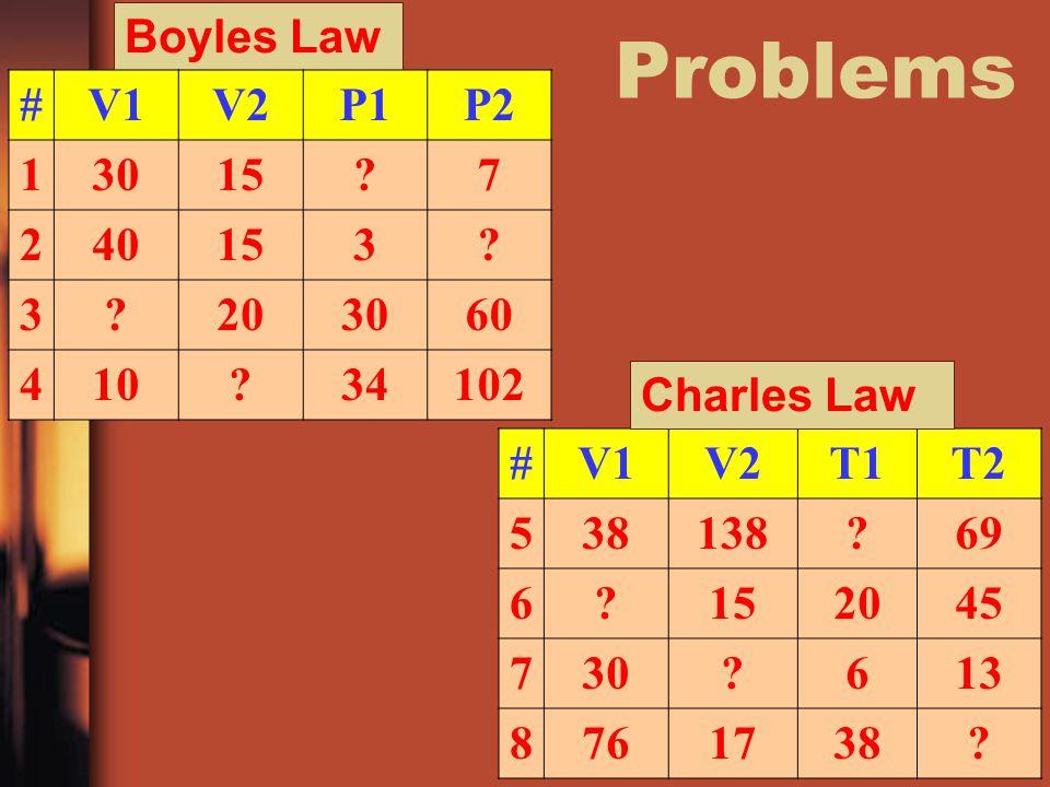 Problems #V1V2T1T2 538138?69 6?152045 730?613 8761738? Charles Law Boyles Law #V1V2P1P213015?7 240153? 3?203060 410?34102