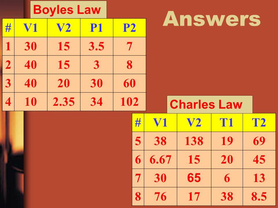 Answers #V1V2T1T2 5381381969 66.67152045 730 65 613 87617388.5 Charles Law Boyles Law #V1V2P1P2130153.57 2401538 340203060 4102.3534102