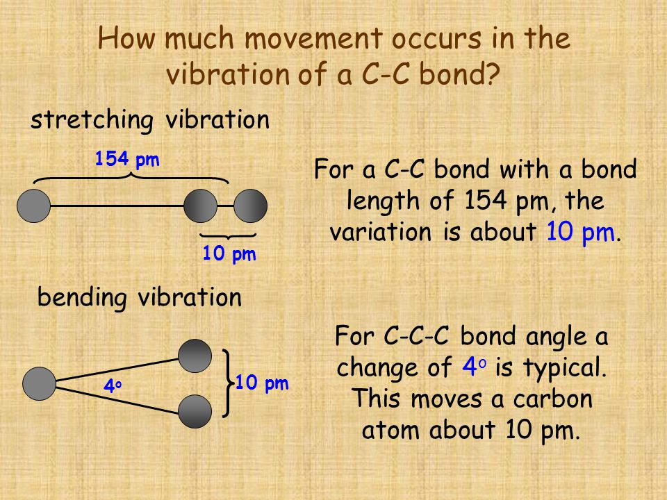 How much movement occurs in the vibration of a C-C bond? For a C-C bond with a bond length of 154 pm, the variation is about 10 pm. For C-C-C bond ang