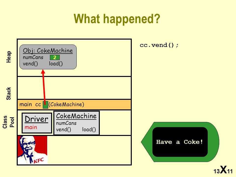 13 X 11 What happened? cc.vend(); Class Pool Stack Heap Driver main main cc (CokeMachine) CokeMachine numCans vend() load() Obj: CokeMachine numCans v