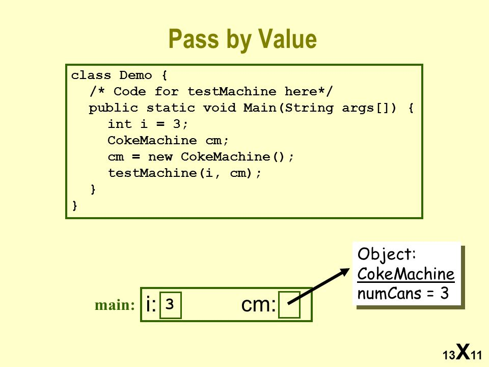 13 X 11 Pass by Value class Demo { /* Code for testMachine here*/ public static void Main(String args[]) { int i = 3; CokeMachine cm; cm = new CokeMachine(); testMachine(i, cm); } i: cm: 3 Object: CokeMachine numCans = 3 Object: CokeMachine numCans = 3 main: