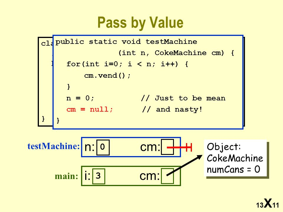 13 X 11 Pass by Value class Demo { /* Code for testMachine here*/ public static void Main(String args[]) { int i = 3; CokeMachine cm; cm = new CokeMachine(); exerciseMachine(i, cm); } i: cm: 3 Object: CokeMachine numCans = 0 Object: CokeMachine numCans = 0 main: testMachine: n: cm: 0 public static void testMachine (int n, CokeMachine cm) { for(int i=0; i < n; i++) { cm.vend(); } n = 0; // Just to be mean cm = null; // and nasty.
