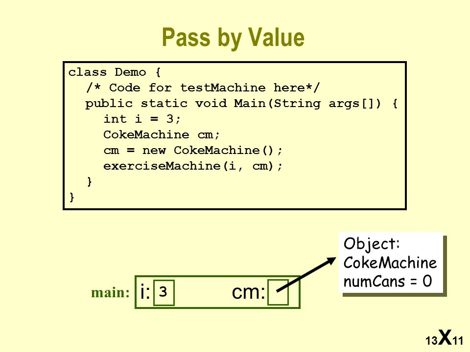 13 X 11 Pass by Value class Demo { /* Code for testMachine here*/ public static void Main(String args[]) { int i = 3; CokeMachine cm; cm = new CokeMachine(); exerciseMachine(i, cm); } i: cm: 3 Object: CokeMachine numCans = 0 Object: CokeMachine numCans = 0 main: